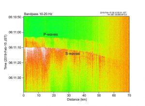 図2)三陸沖光ケーブル観測システムにおけるDAS計測により収録された地震記録例。横軸は陸上局からの距離、縦軸は時間。