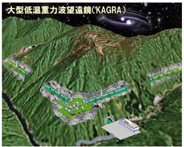 大型低温重力波望遠鏡KAGRAの完成予想図