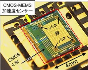 MEMS構造をCMOS-LSIと一体化した加速度センサー