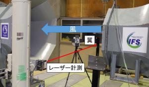 図1:風洞測定部における展開翼モデルの設置