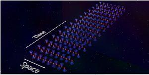 今回観測された反強磁性非相反マグノンの模式図