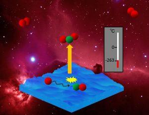 氷星間塵からの脱離のイメージ図