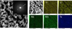 600℃、10分間の脱成分処理によって作製した体心立方格子系ナノポーラス・ハイエントロピー合金の電子顕微鏡像(挿入図は電子線回折図形)と、チタン、バナジウム、ニオブ、モリブデンおよびタンタルの成分分布を表す元素マッピング像