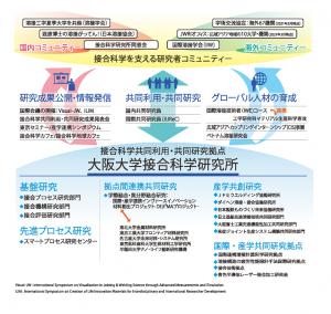 接合研活動図2021