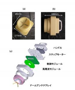図1「携帯型の乳癌早期検針装置<br>(a)底面写真、半球状アンテナ構造.<br>(b)側面写真(c)分解図」