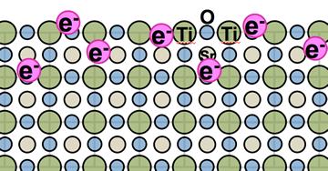 チタン酸ストロンチウムの表面に電子が生まれ、この電子がナノ磁石になる