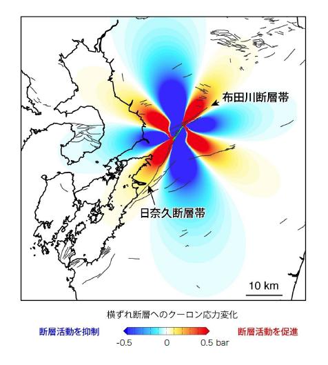 図3 地震波やGPSデータから推測される断層モデルを用いて今度地震が起きやすい場所(赤)と起きにくい場所(青)を予測した図。地震波のデータは、気象庁やアメリカ地質調査所(USGS)が公表している。(図:遠田教授提供)