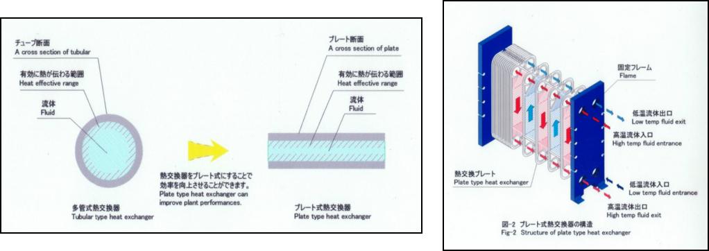 佐賀大学 海洋エネルギー研究セ...