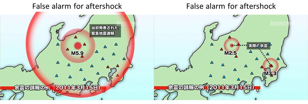 従来のシステムでは、小さな地震が2ヶ所で同時に発生すると、1つの大きな地震ととらえてしまう。左が発せられた緊急地震速報。右が実際の現象。