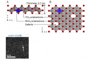 上図はTiO2にロジウム原子(Rh)をドープ(添加)したナノシート。下図はチタニアナノシートにロジウムがドープされた状態(矢印の部分)を、透過型電子顕微鏡で撮影した画像。